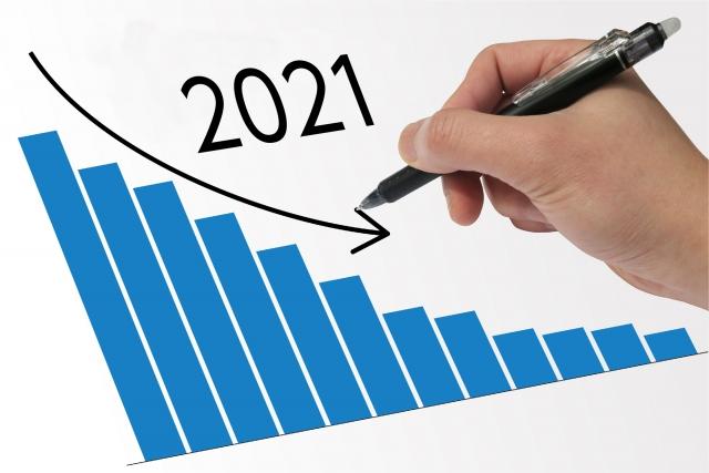株価2021