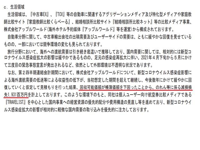 じげん(3679)M&A失敗2